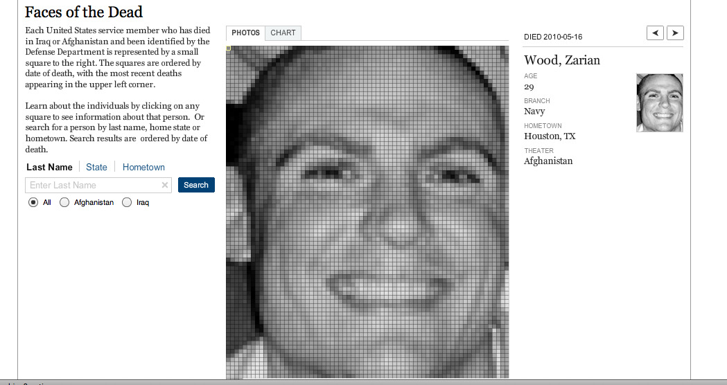 Learn more about these soldiers here: http://www.nytimes.com/interactive/us/faces-of-the-dead.html